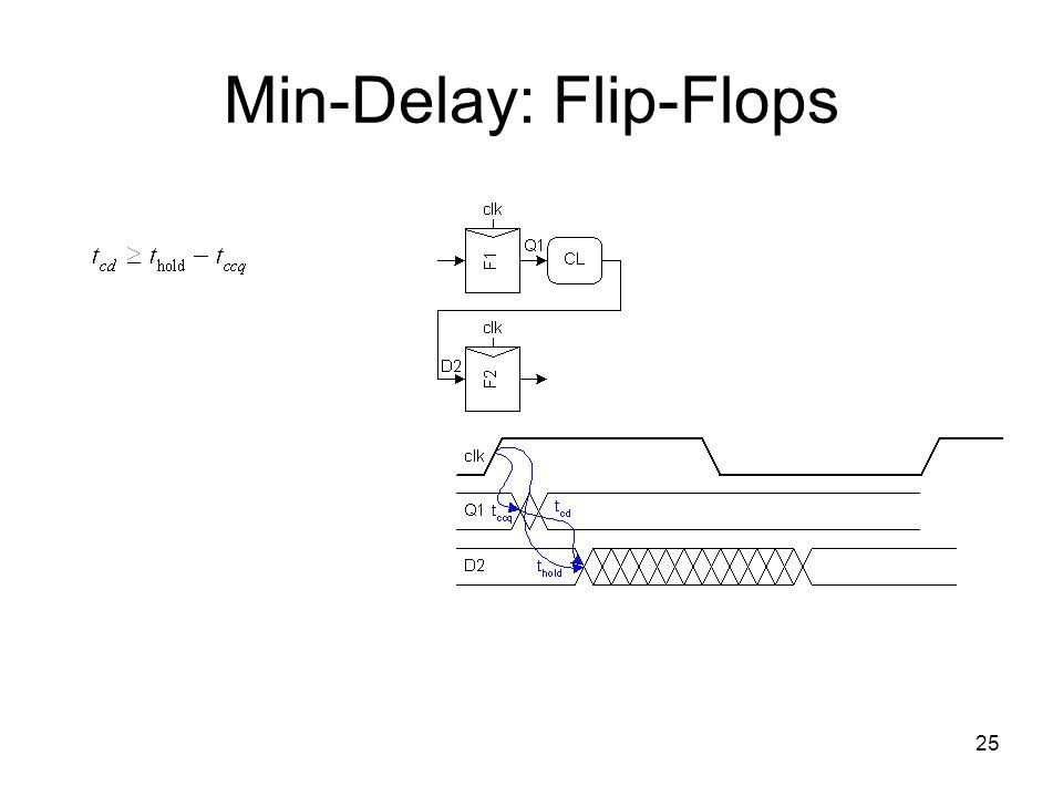 25 Min-Delay: Flip-Flops