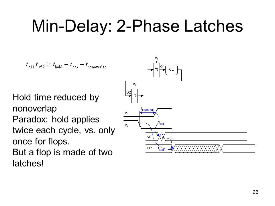 26 Min-Delay: 2-Phase Latches Hold time reduced by nonoverlap Paradox: hold applies twice each cycle, vs. only once for flops. But a flop is made of t