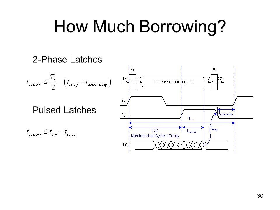 30 How Much Borrowing? 2-Phase Latches Pulsed Latches