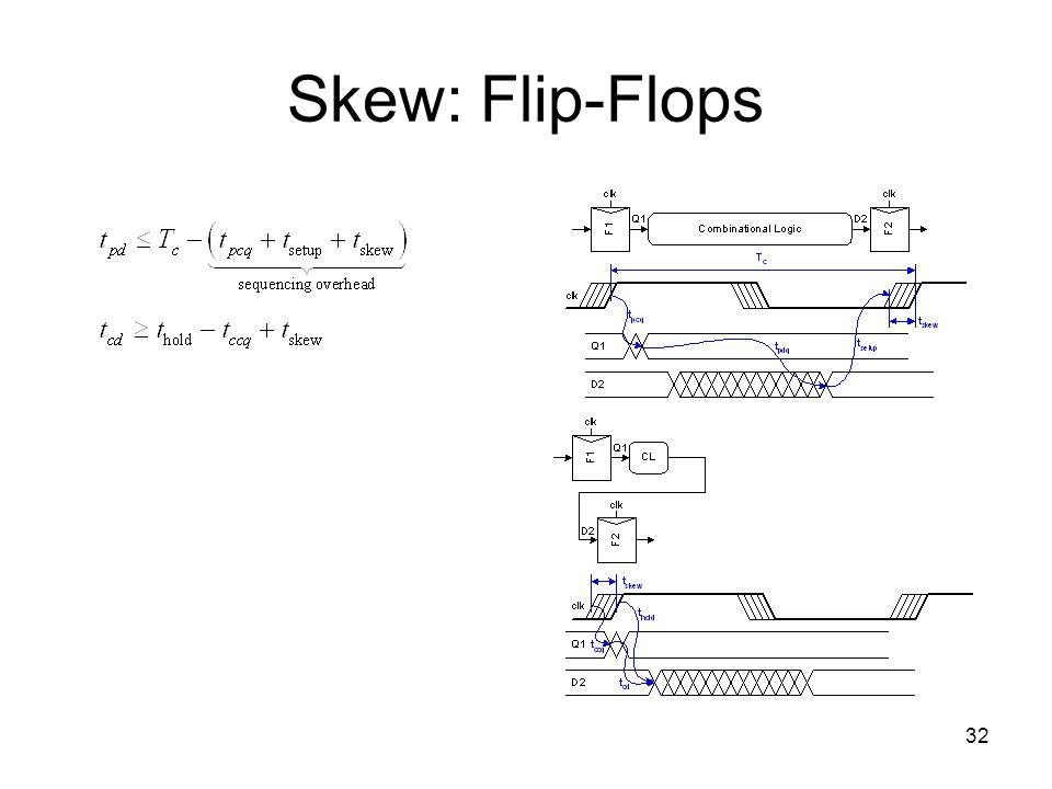 32 Skew: Flip-Flops