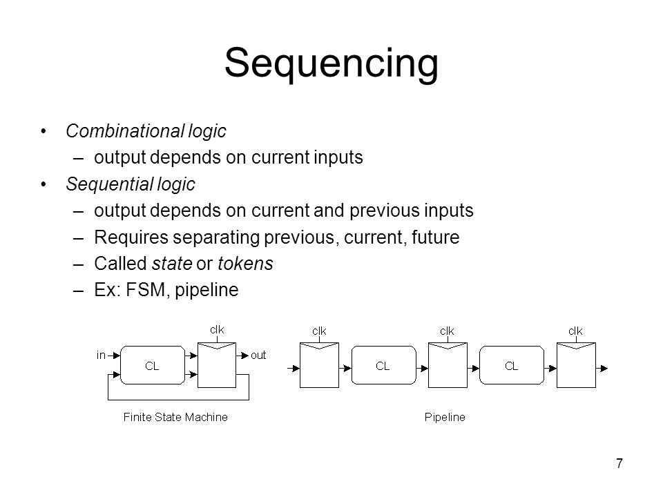 7 Sequencing Combinational logic –output depends on current inputs Sequential logic –output depends on current and previous inputs –Requires separatin