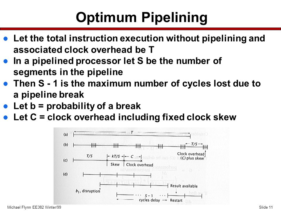 Slide 11Michael Flynn EE382 Winter/99 Optimum Pipelining l Let the total instruction execution without pipelining and associated clock overhead be T l In a pipelined processor let S be the number of segments in the pipeline l Then S - 1 is the maximum number of cycles lost due to a pipeline break l Let b = probability of a break l Let C = clock overhead including fixed clock skew