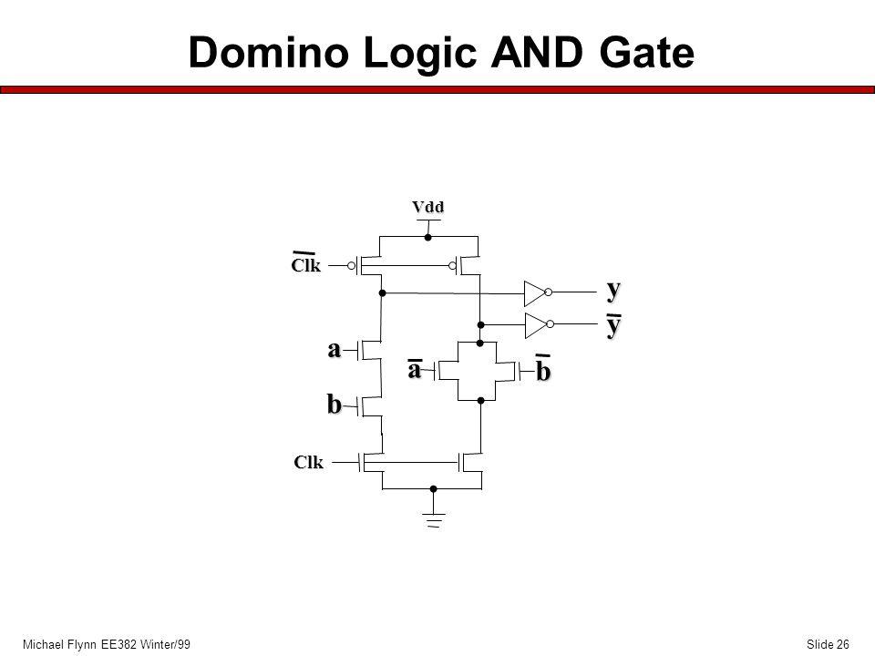 Slide 26Michael Flynn EE382 Winter/99 Domino Logic AND Gate Vdd b Clk a a b Clk y y
