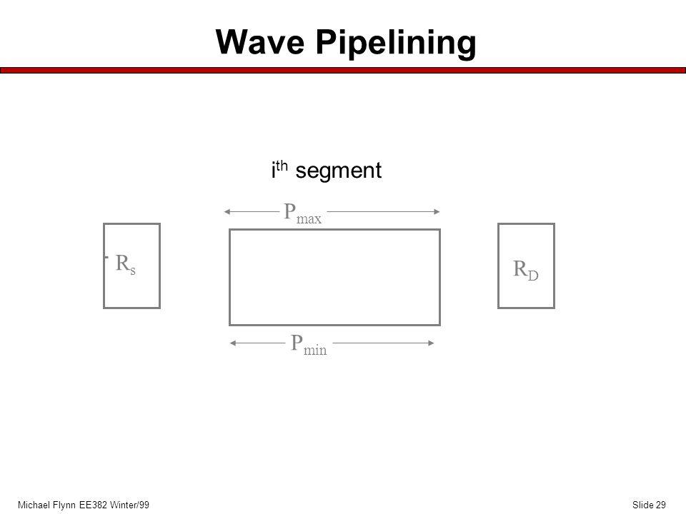 Slide 29Michael Flynn EE382 Winter/99 Wave Pipelining RsRs RDRD P max P min i th segment