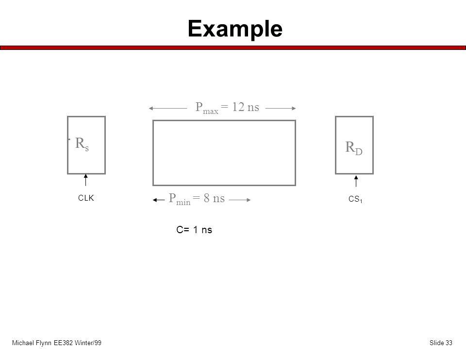 Slide 33Michael Flynn EE382 Winter/99 Example RsRs RDRD P max = 12 ns P min = 8 ns C= 1 ns CLK CS 1