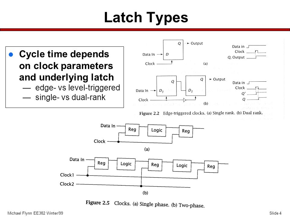 Slide 4Michael Flynn EE382 Winter/99 Latch Types l Cycle time depends on clock parameters and underlying latch —edge- vs level-triggered —single- vs d