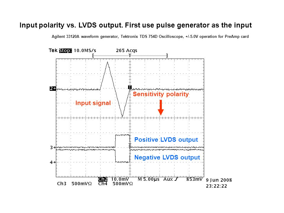 Positive LVDS output Negative LVDS output Input signal Sensitivity polarity Input polarity vs.