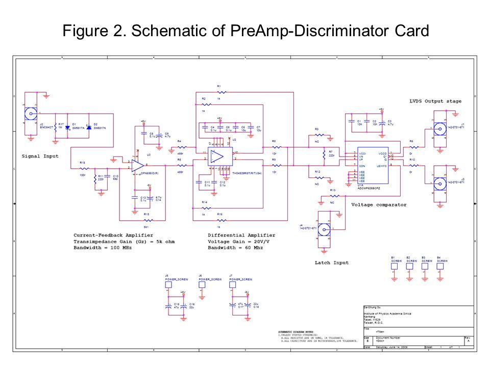 Amplifier / Discriminator Card :IPAS Version Current-feedback trans-impedance amplifier.
