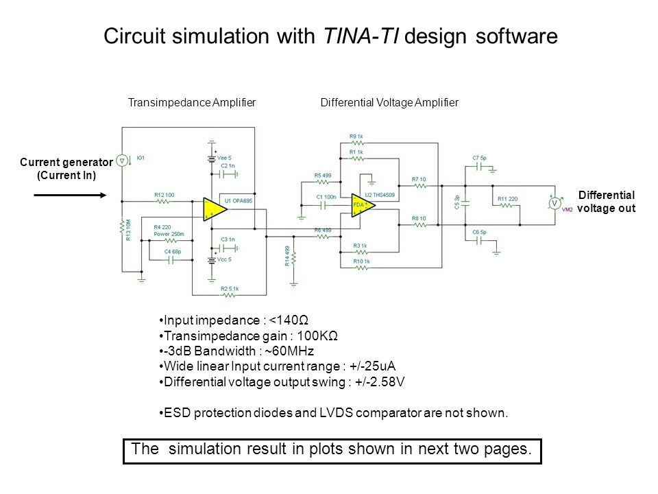 Large input current vs output voltage Small input current vs output voltage DC analysisAC analysis Small-signal sine-wave response Large-signal sine-wave response