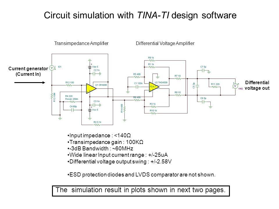 Amplifier / Discriminator Card :LANL Version Voltage-feedback trans-impedance amplifier.