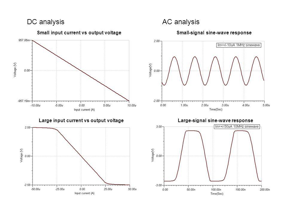 Input impedance vs.