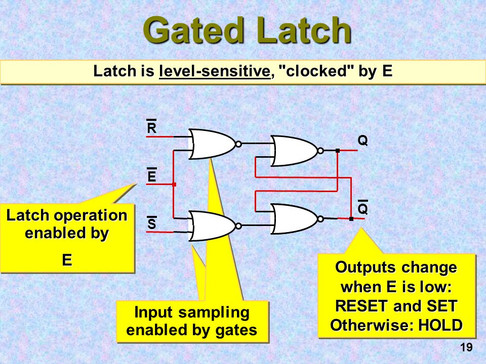 18 R-S Latch Characteristic Equation Q SR 00 01 11 10 000X1 110X1 S R Q Q + 0 0 0 0HOLD 0 0 1 1 0 1 0 0RESET 0 1 1 0 1 0 0 1SET 1 0 1 1 1 1 0 XNOT 1 1 1 XALLOWED K-map for Q + Characteristic equation Q + = S + R Q Simplify !!!