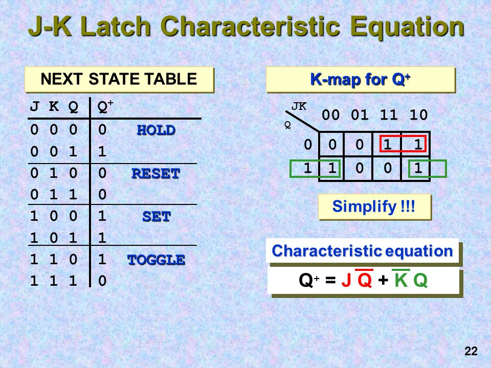 21 The J-K Latch Schematic R S Q Q' Latch Q Q J K