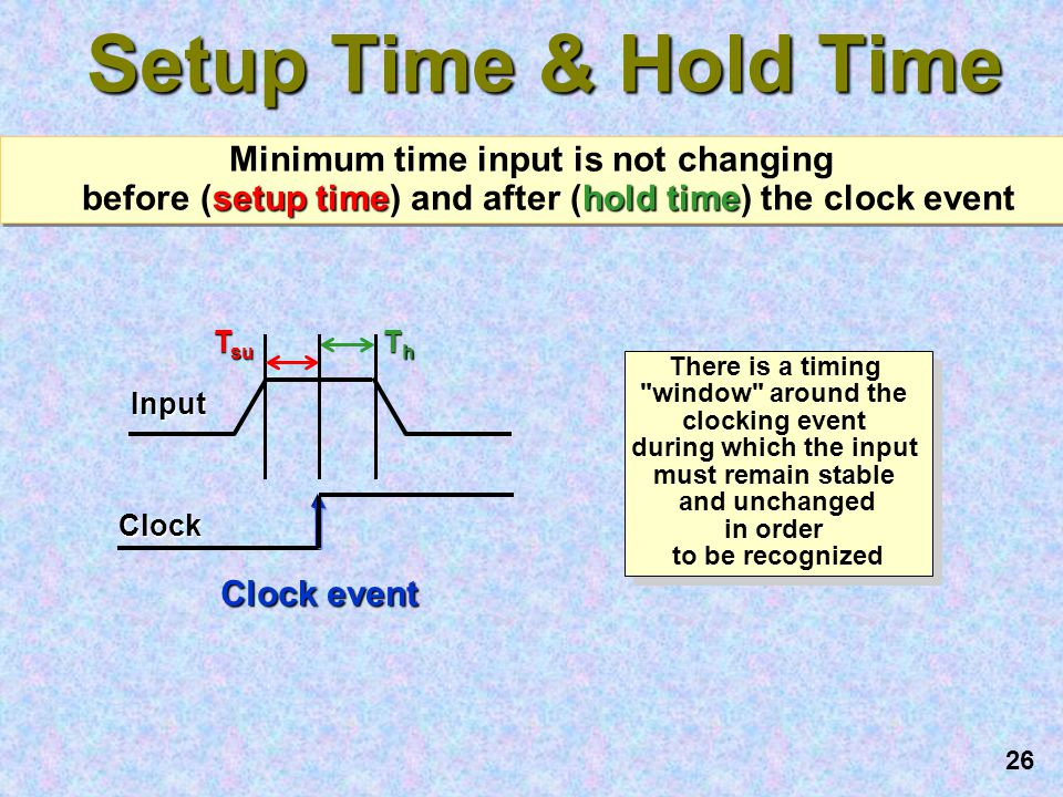 25 Clocking Event a high-to-low or low-to-high transition of the clock Lo-Hi Lo-Hi edge Hi-Lo Hi-Lo edge