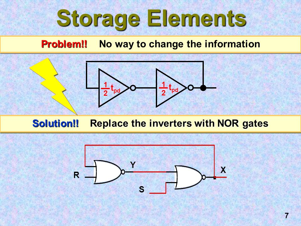 6 Storage Elements t pd Buffers are usually implemented using a pair of inverters t pd 1212 1212