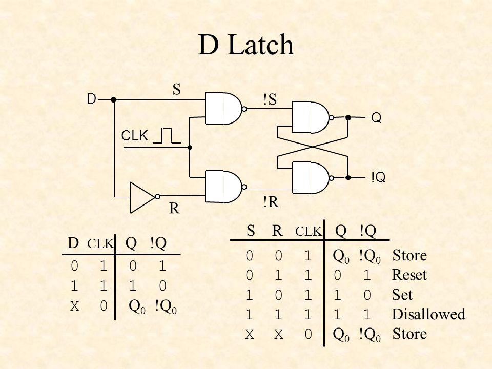 D Latch Q !Q CLK D !S !R S R S R CLK Q !Q 0 0 1 Q 0 !Q 0 Store 0 1 1 0 1 Reset 1 0 1 1 0 Set 1 1 1 1 1 Disallowed X X 0 Q 0 !Q 0 Store 0 1 1 1 1 0 X 0 Q 0 !Q 0 D CLK Q !Q