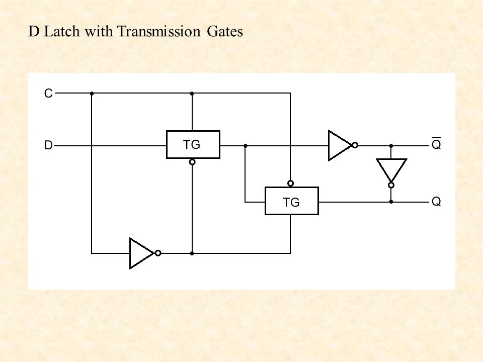 D Latch with Transmission Gates