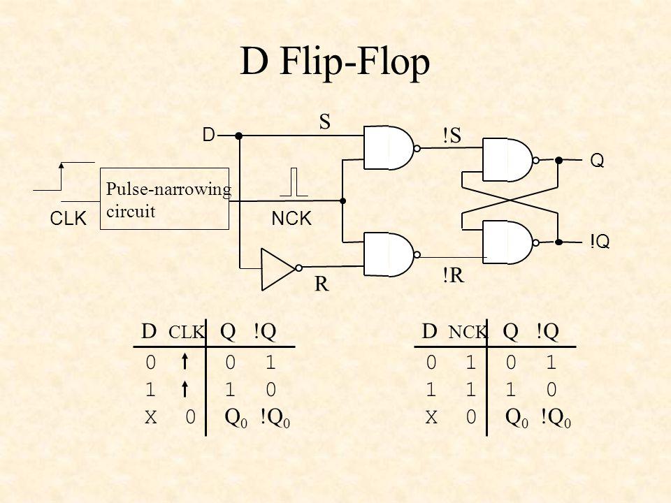 D Flip-Flop 0 1 1 1 1 0 X 0 Q 0 !Q 0 D NCK Q !Q Q !Q D !S !R S R CLK Pulse-narrowing circuit NCK 0 0 1 1 1 0 X 0 Q 0 !Q 0 D CLK Q !Q