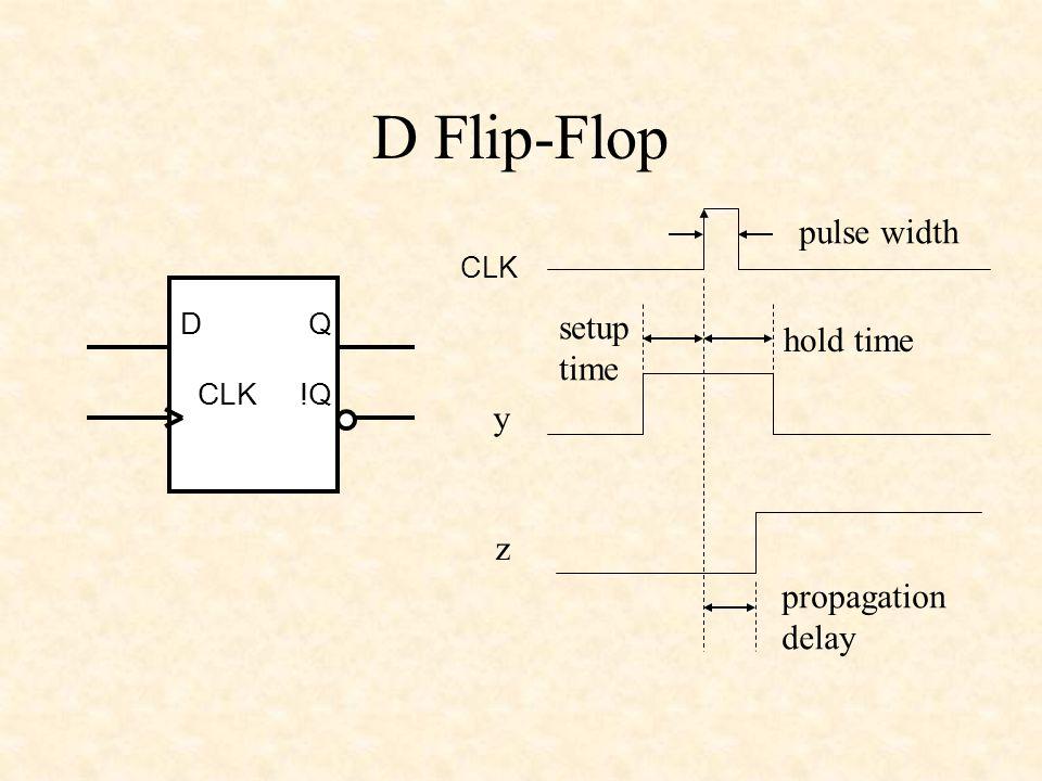 D Flip-Flop CLK DQ !Q y CLK z pulse width setup time hold time propagation delay