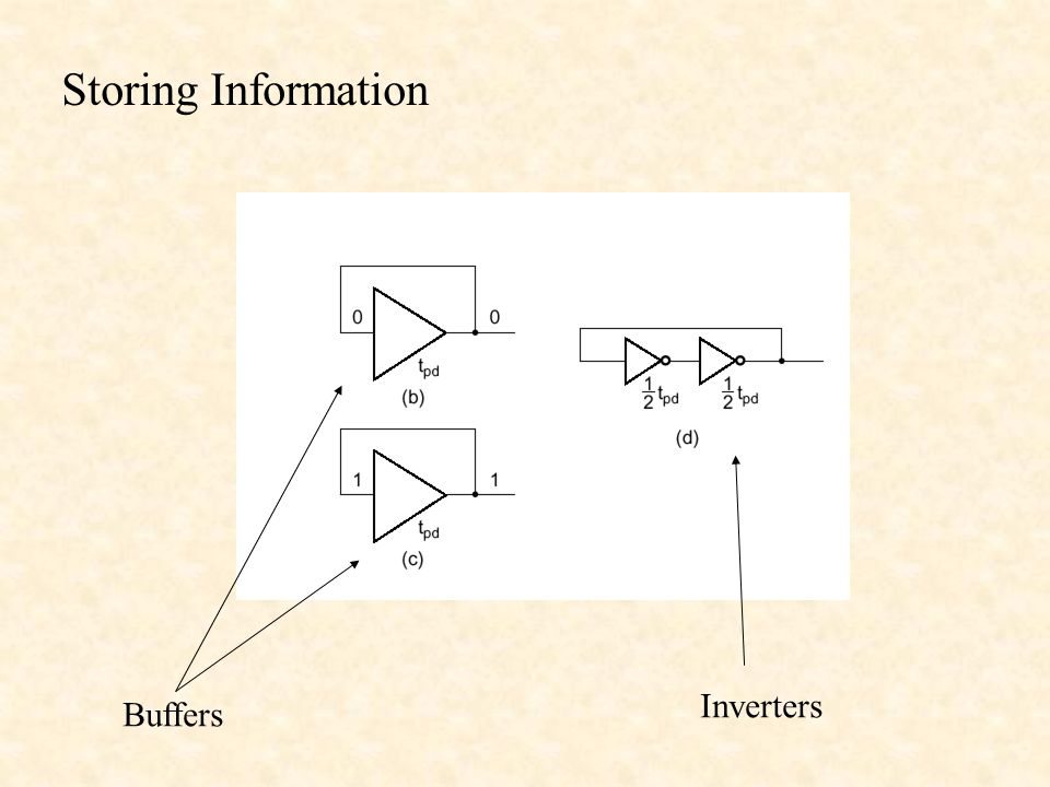 Storing Information Buffers Inverters