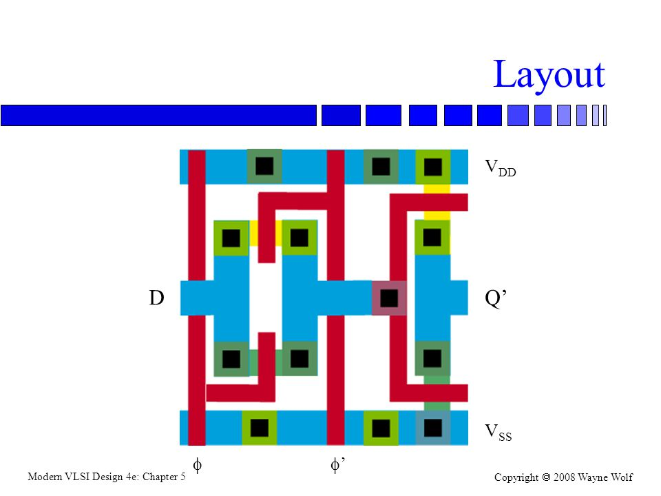 Modern VLSI Design 4e: Chapter 5 Copyright  2008 Wayne Wolf Layout DQ' V DD V SS '' 