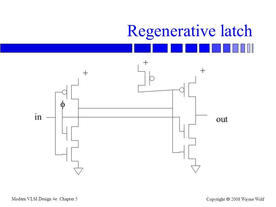 Modern VLSI Design 4e: Chapter 5 Copyright  2008 Wayne Wolf Regenerative latch + + +  in out