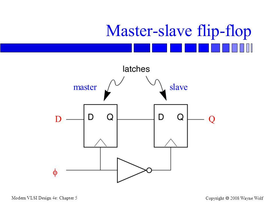 Modern VLSI Design 4e: Chapter 5 Copyright  2008 Wayne Wolf Master-slave flip-flop  DQ masterslave