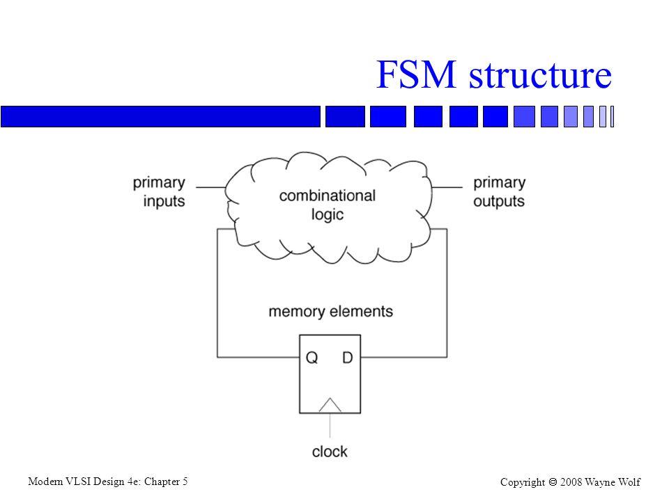 Modern VLSI Design 4e: Chapter 5 Copyright  2008 Wayne Wolf FSM structure