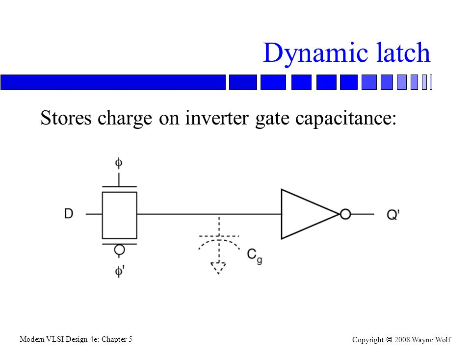 Modern VLSI Design 4e: Chapter 5 Copyright  2008 Wayne Wolf Dynamic latch Stores charge on inverter gate capacitance: