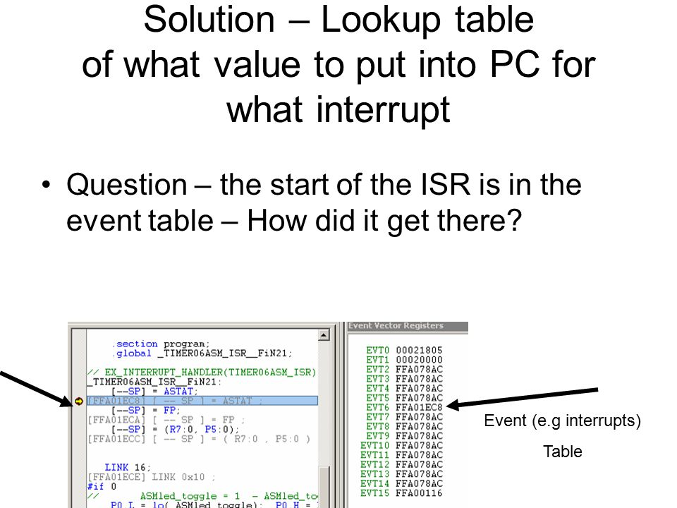 Solution – Lookup table of what value to put into PC for what interrupt Question – the start of the ISR is in the event table – How did it get there?
