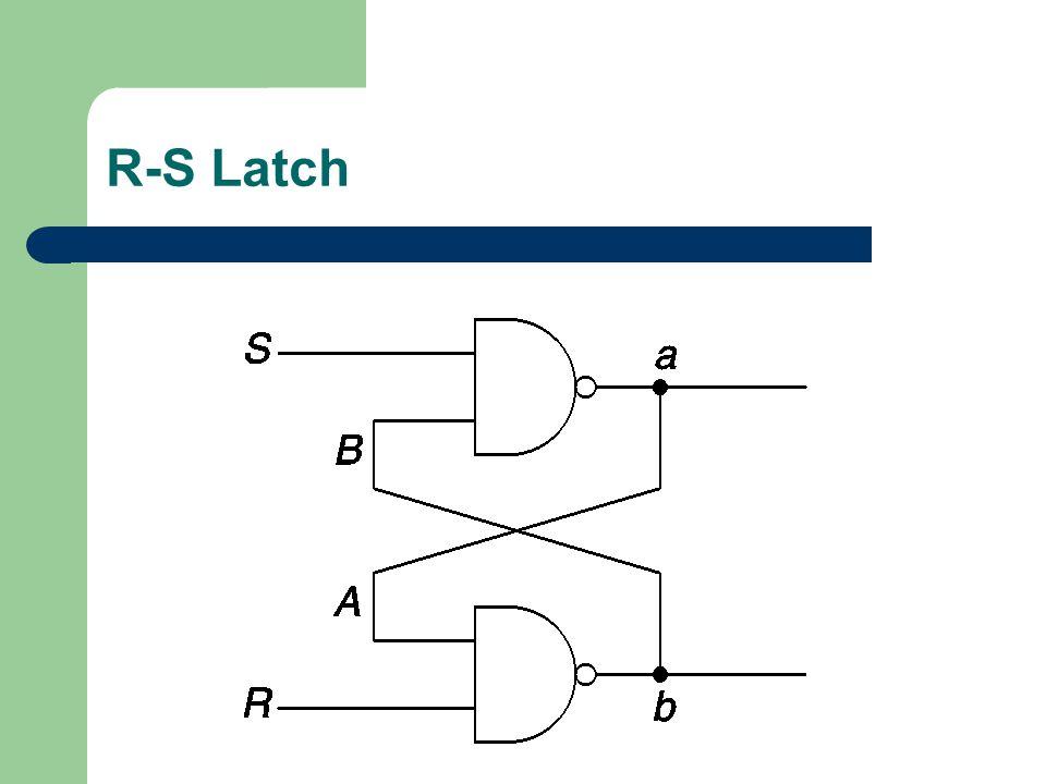 R-S Latch