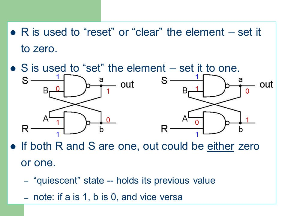 """R is used to """"reset"""" or """"clear"""" the element – set it to zero. S is used to """"set"""" the element – set it to one. If both R and S are one, out could be ei"""