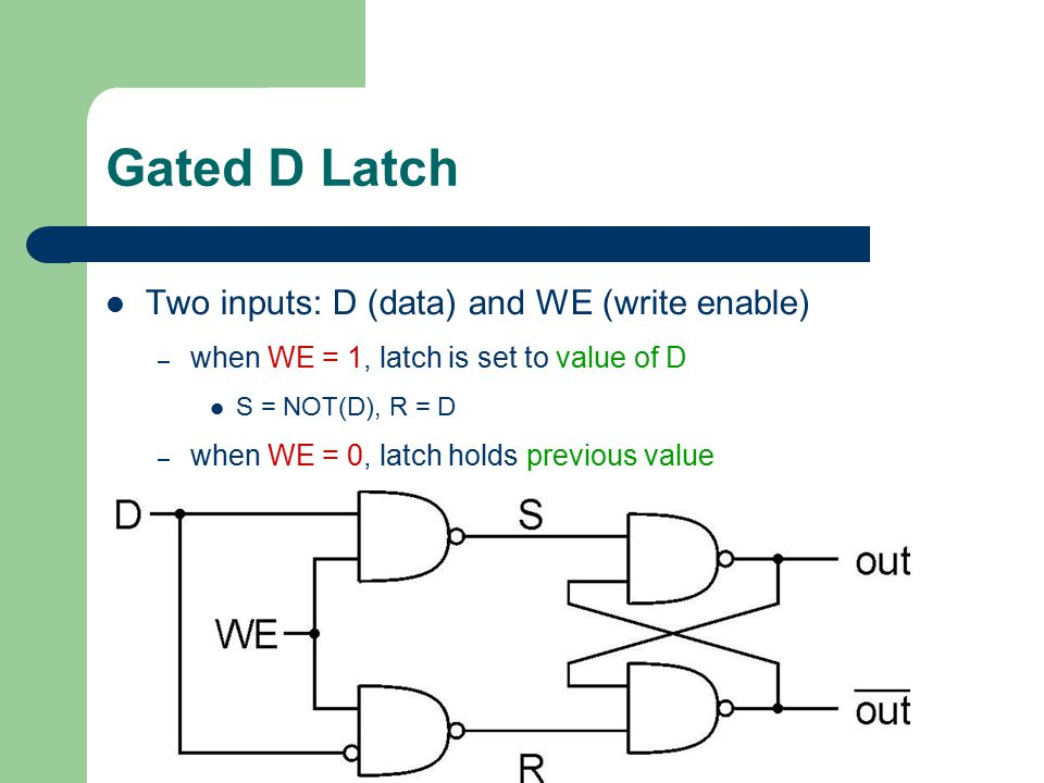 Gated D Latch Two inputs: D (data) and WE (write enable) – when WE = 1, latch is set to value of D S = NOT(D), R = D – when WE = 0, latch holds previo