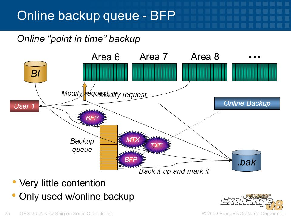 © 2008 Progress Software Corporation25 OPS-28: A New Spin on Some Old Latches Online backup queue - BFP Online point in time backup User 1 BI Area 6 Area 7Area 8 … Online Backup.bak Backup queue Modify request Very little contention Only used w/online backup Back it up and mark it BFP TXE MTX BFP