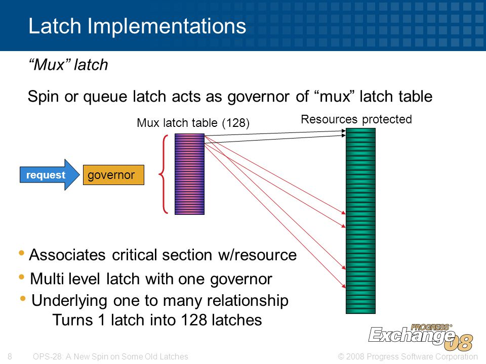 © 2008 Progress Software Corporation49 OPS-28: A New Spin on Some Old Latches In Summary  Better insight  We've done some things  You can too Tuning Move to 10.1C