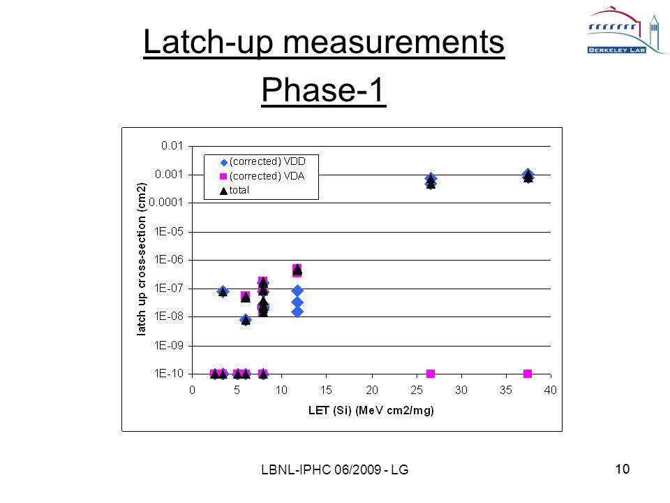 10 Latch-up measurements Phase-1 LBNL-IPHC 06/2009 - LG