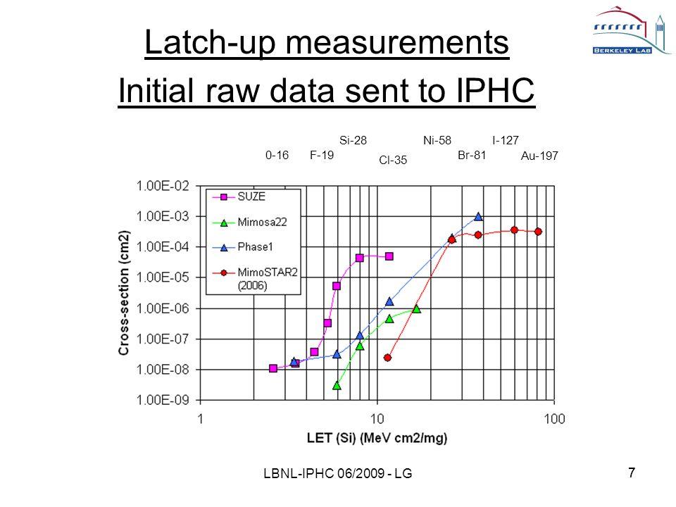 88 Latch-up measurements Final (corrected) LBNL-IPHC 06/2009 - LG