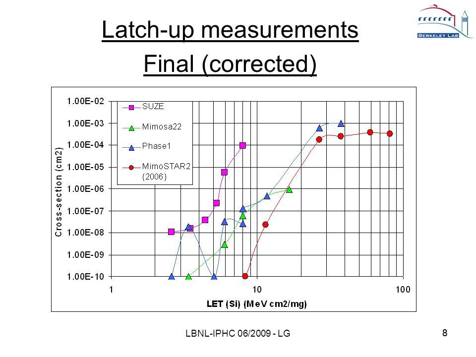 99 Latch-up measurements Mimosa-22 LBNL-IPHC 06/2009 - LG Mimosa22: