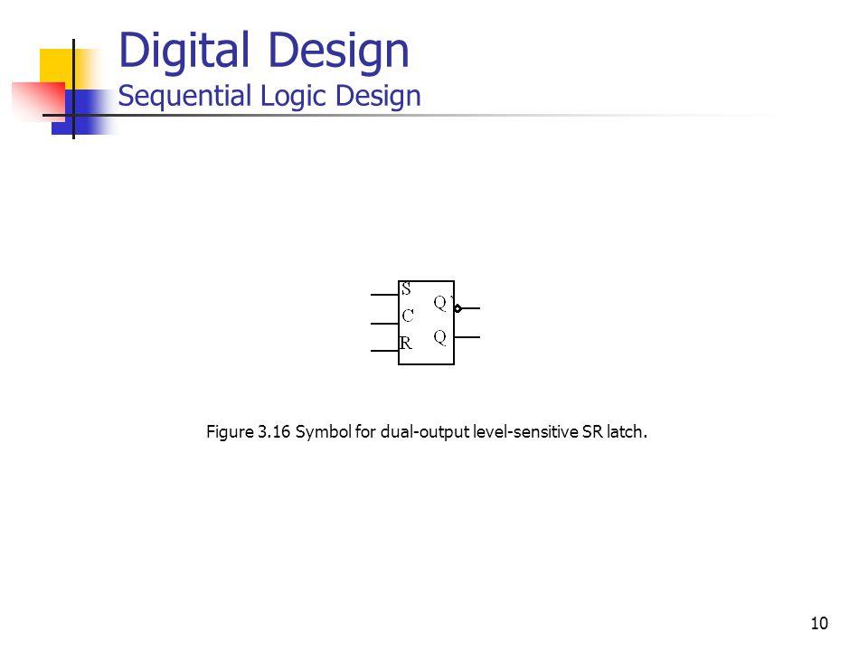 10 Digital Design Sequential Logic Design Figure 3.16 Symbol for dual-output level-sensitive SR latch.