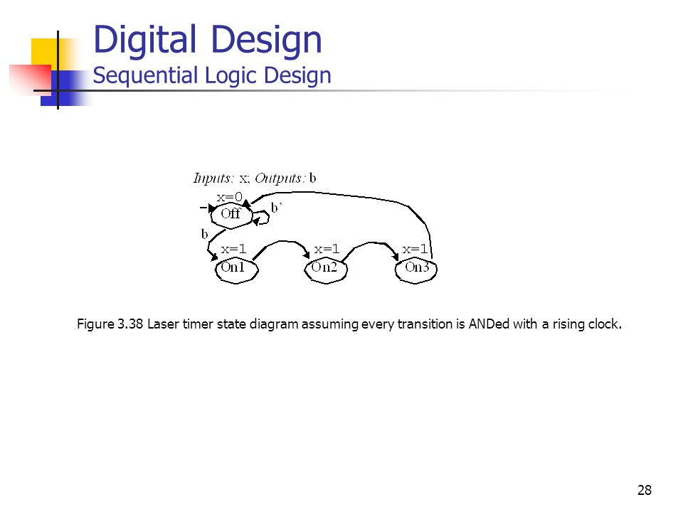 28 Digital Design Sequential Logic Design Figure 3.38 Laser timer state diagram assuming every transition is ANDed with a rising clock.