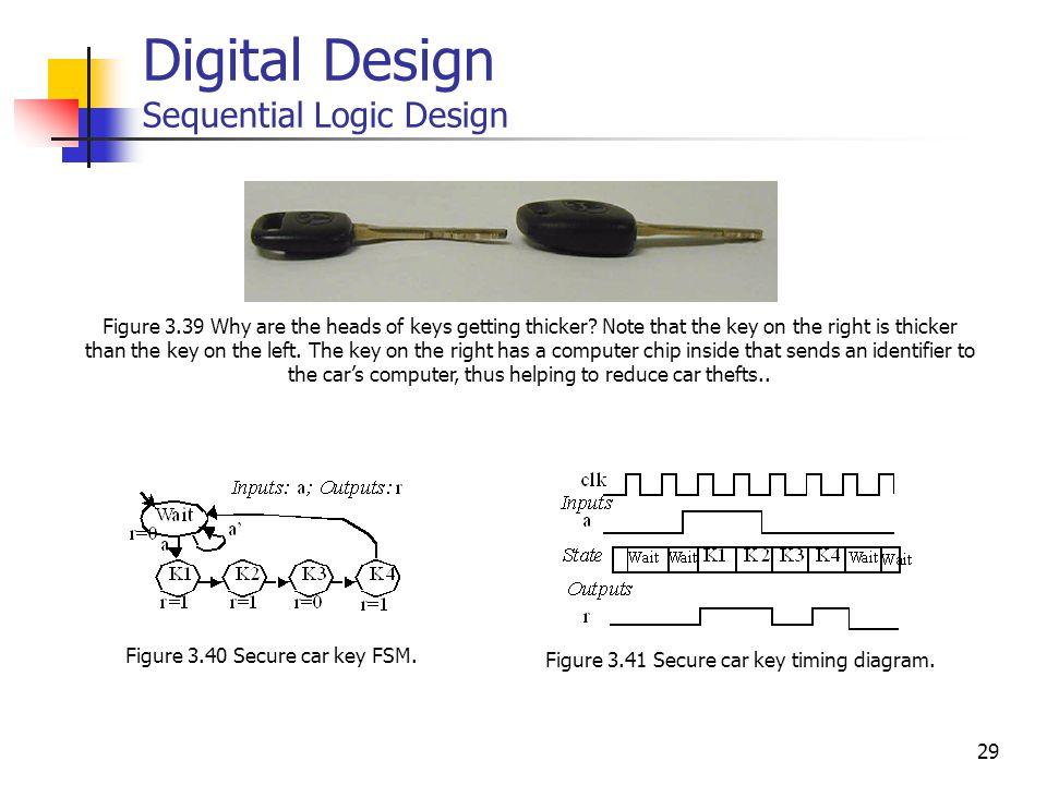 29 Digital Design Sequential Logic Design Figure 3.40 Secure car key FSM.