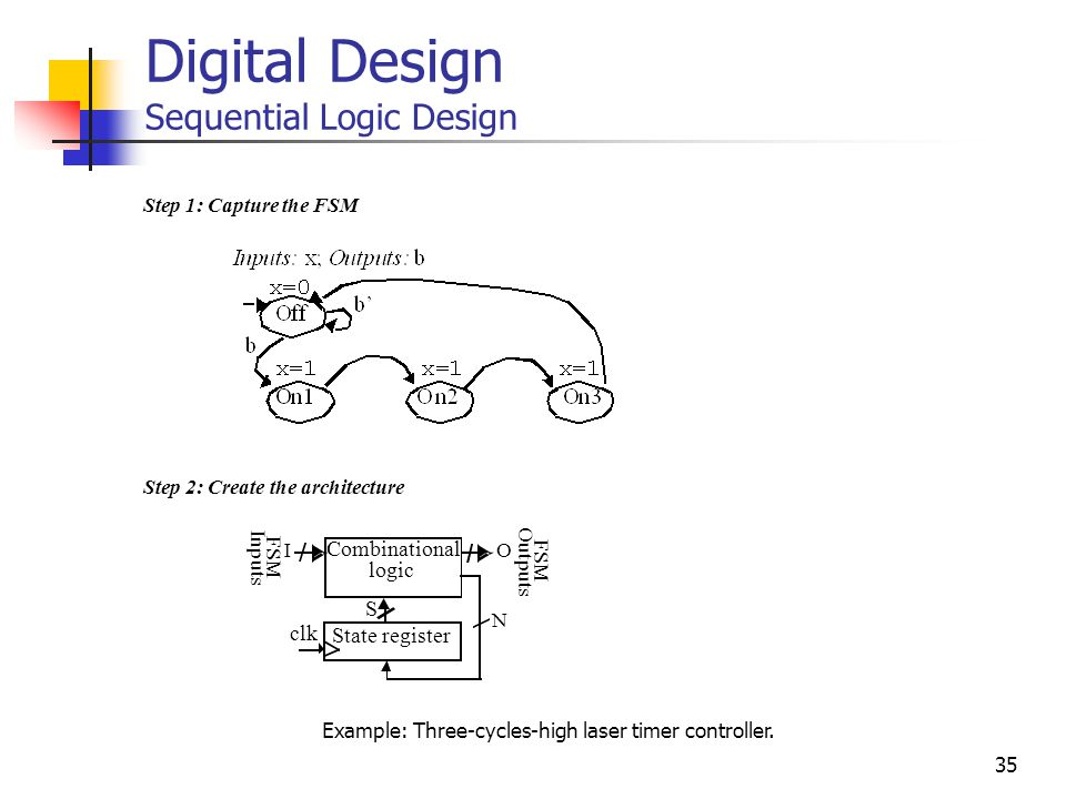 35 Digital Design Sequential Logic Design Step 1: Capture the FSM Step 2: Create the architecture State register Combinational logic S N clk I O FSM Outputs FSM Inputs Example: Three-cycles-high laser timer controller.