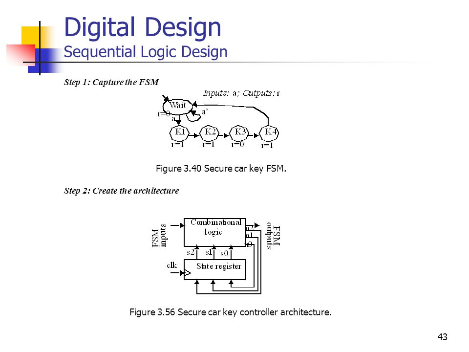43 Digital Design Sequential Logic Design Figure 3.56 Secure car key controller architecture.