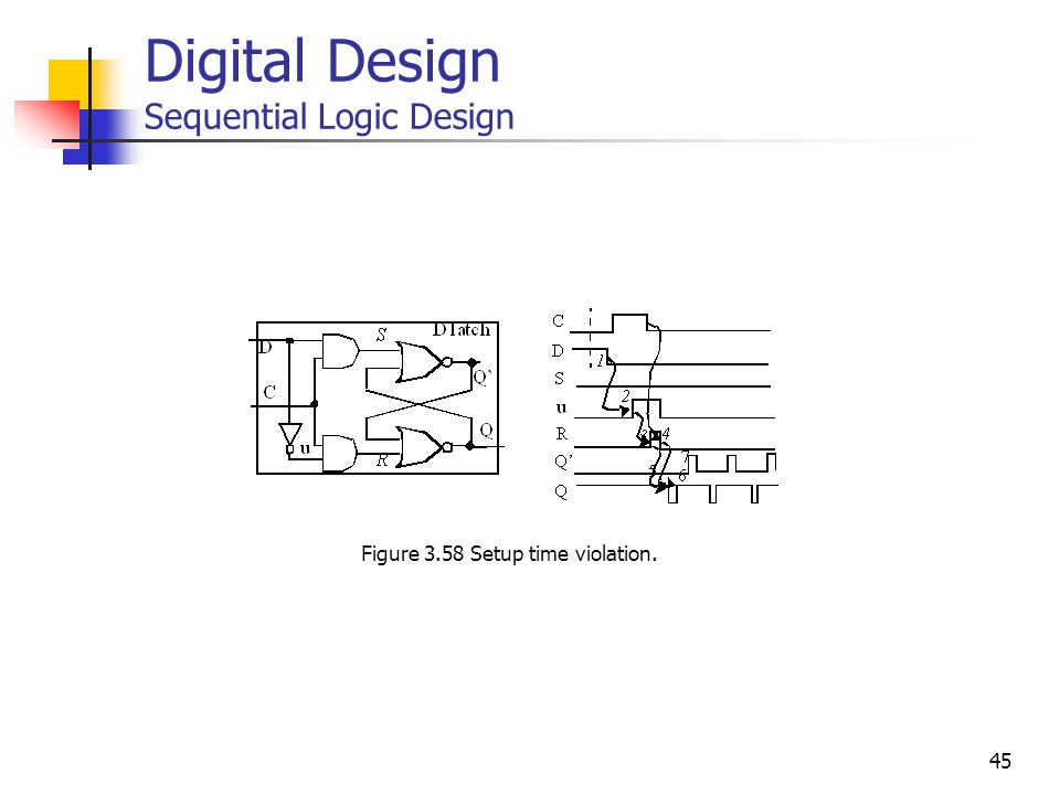 45 Digital Design Sequential Logic Design Figure 3.58 Setup time violation.