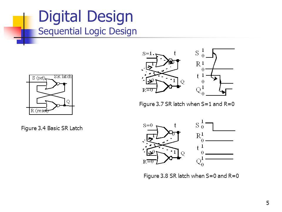 16 Digital Design Sequential Logic Design Figure 3.25 Positive (shown on the left) and negative (right) edge-triggered D flip-flops.