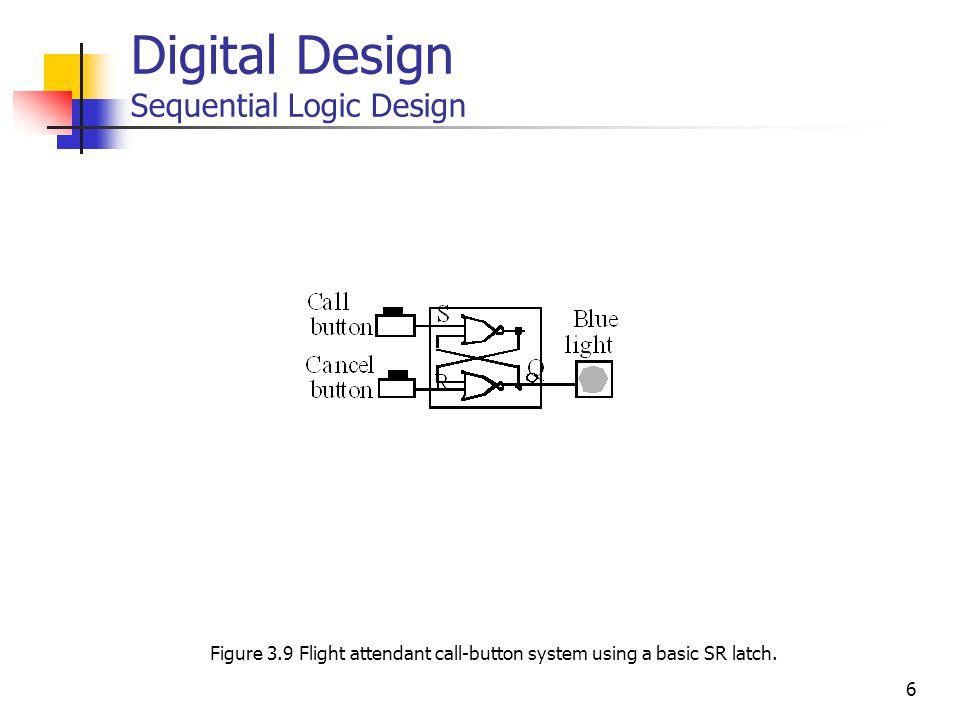 17 Digital Design Sequential Logic Design Figure 3.26 Latch versus flip-flop timing.