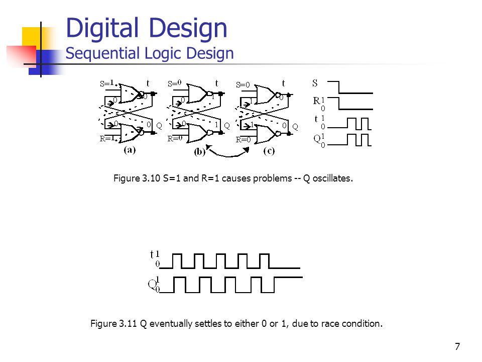 7 Digital Design Sequential Logic Design Figure 3.10 S=1 and R=1 causes problems -- Q oscillates.