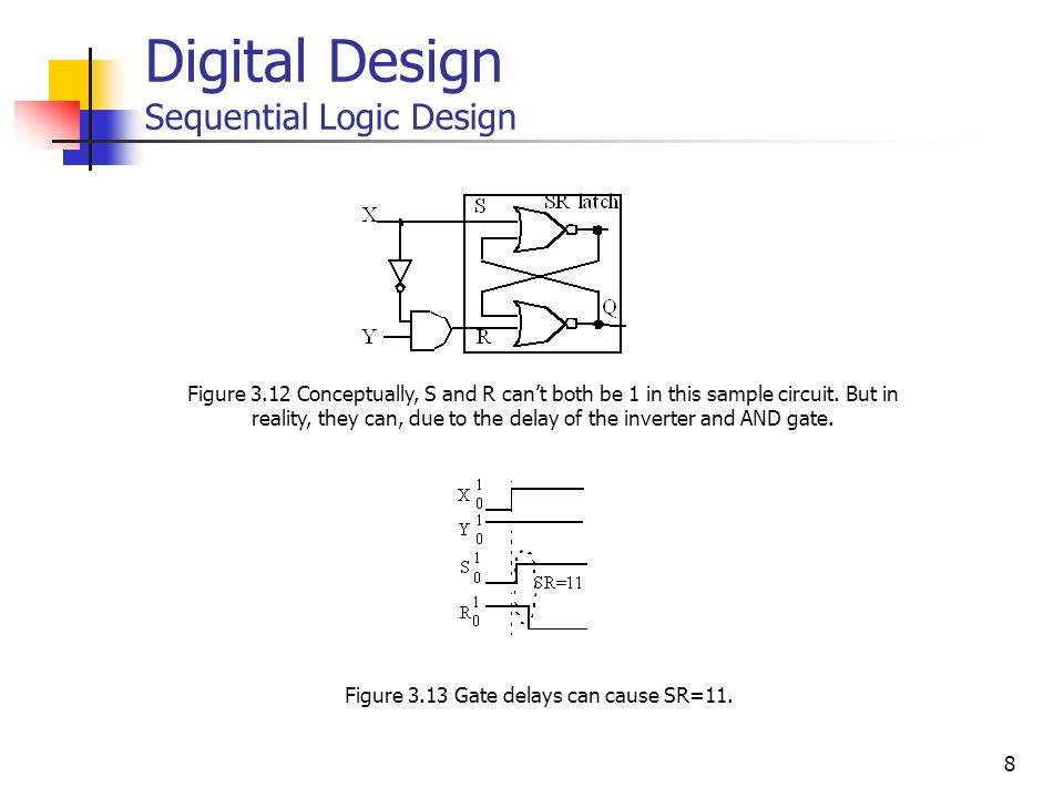 8 Digital Design Sequential Logic Design Figure 3.12 Conceptually, S and R can't both be 1 in this sample circuit.