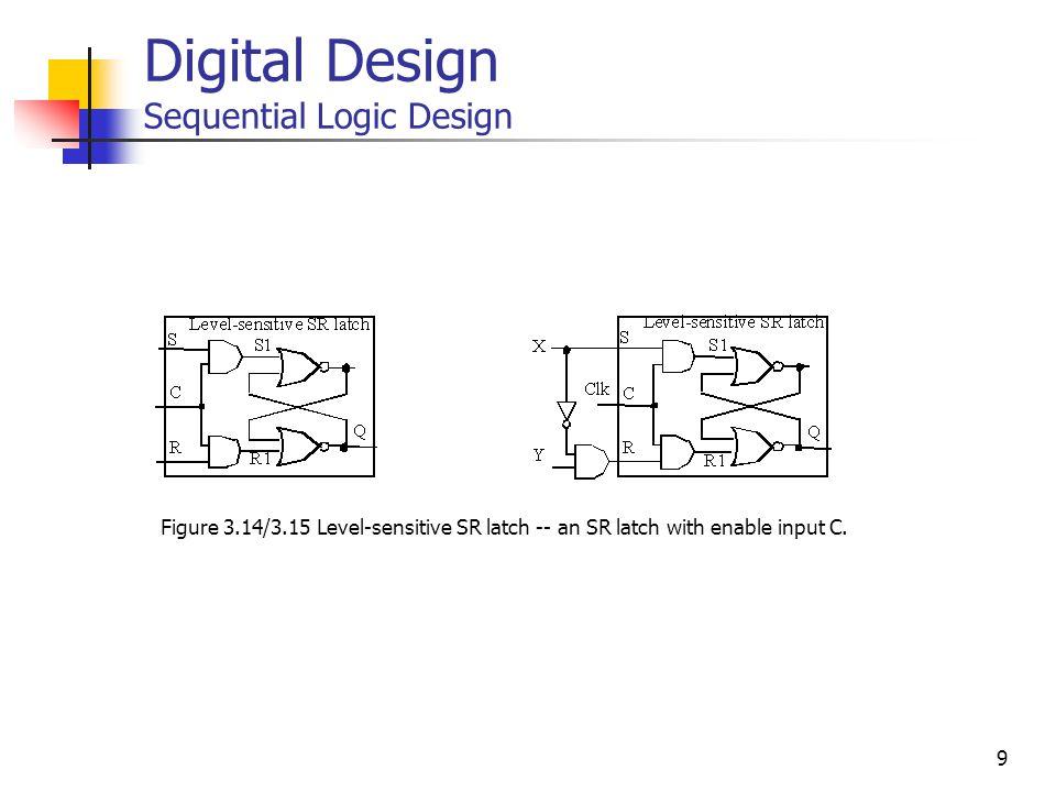 30 Digital Design Sequential Logic Design Figure 3.44 Code detector FSM.