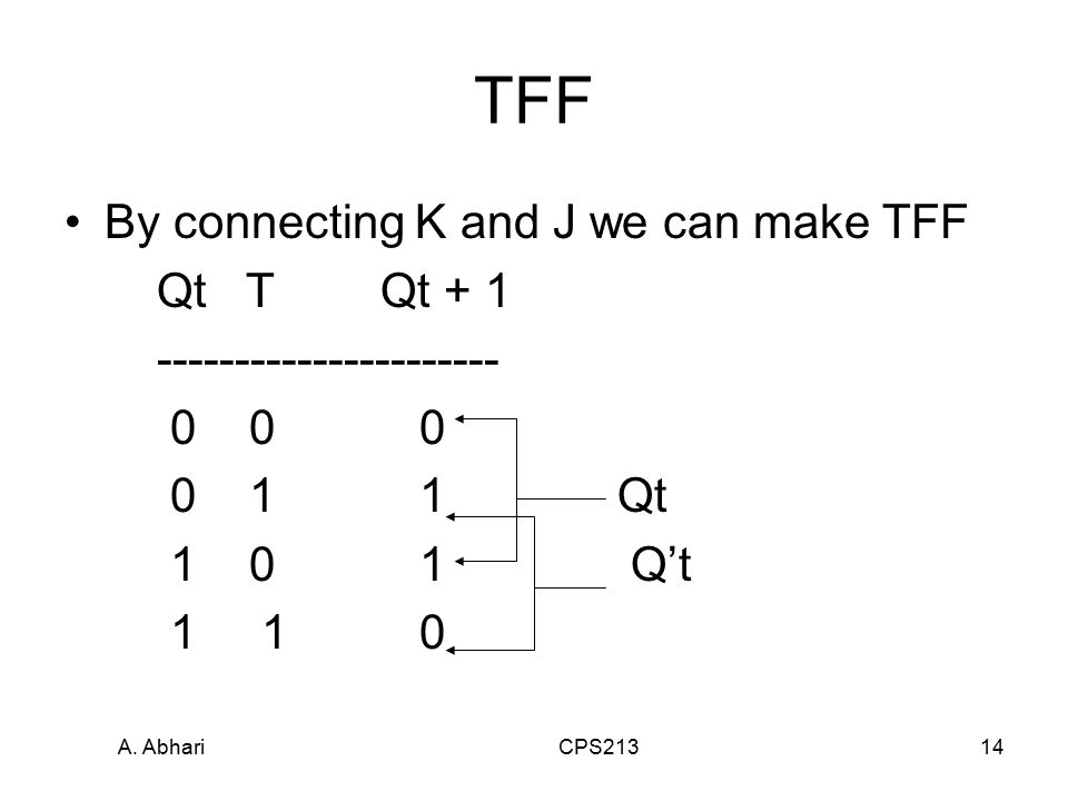 A. Abhari CPS21314 TFF By connecting K and J we can make TFF Qt T Qt + 1 ---------------------- 0 0 0 0 1 1 Qt 1 0 1 Q't 1 1 0